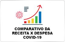 Comparativo Covid-19